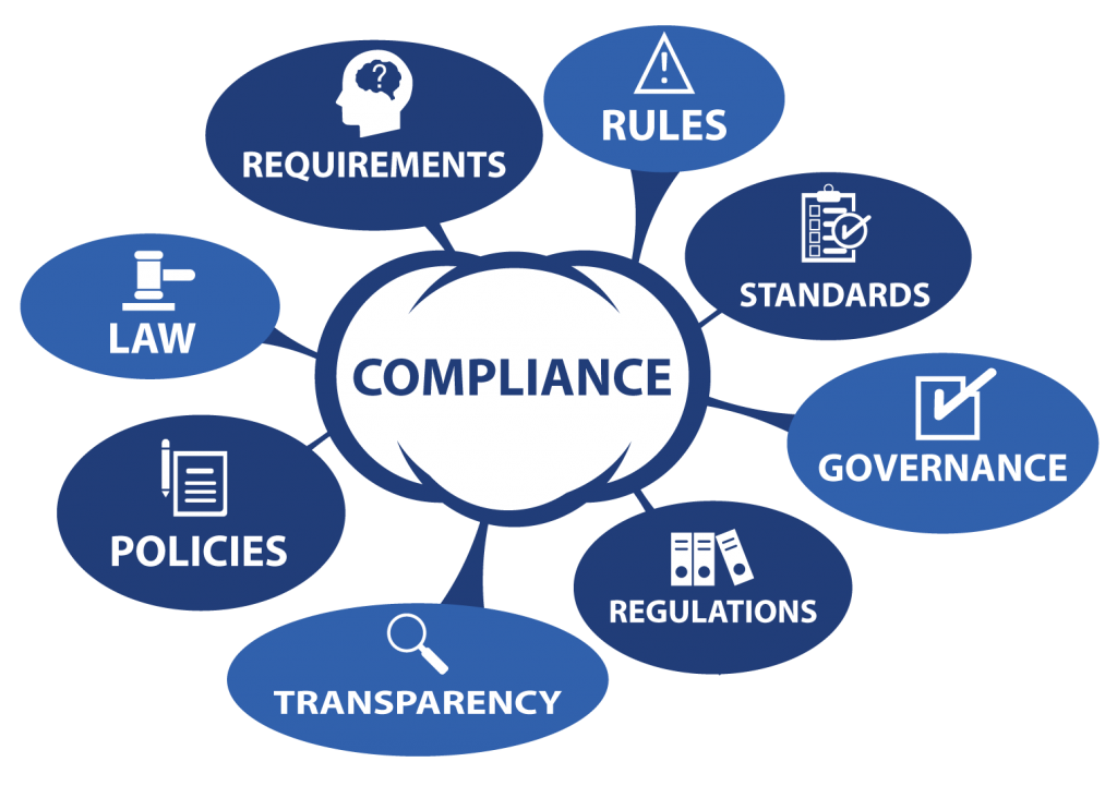 generic compliance image